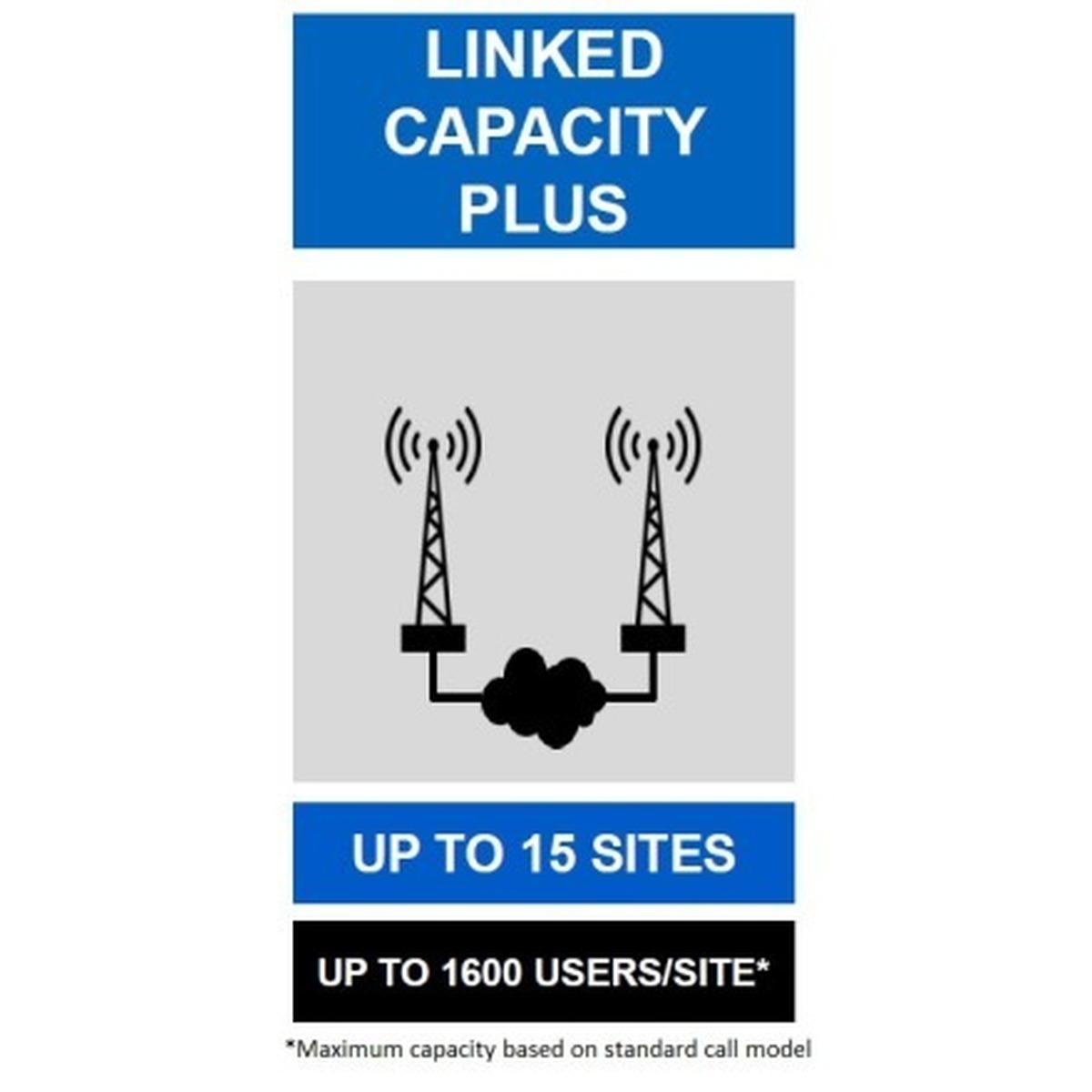 Licencia Motorola Linked Capacity Plus Multi-Site HKVN4092 para Portátil