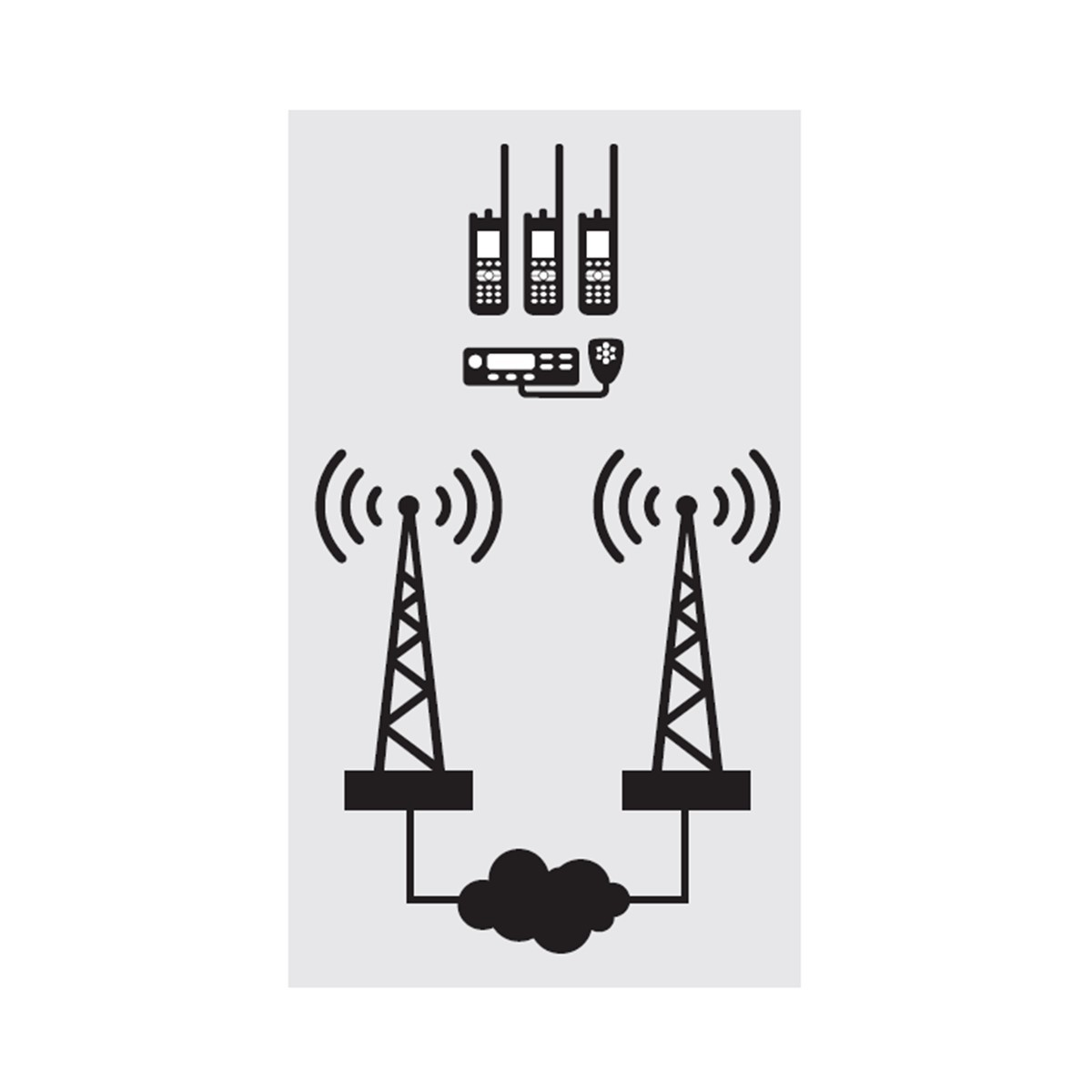 Licencia Motorola IP Site Connect HKVN4031 para Base