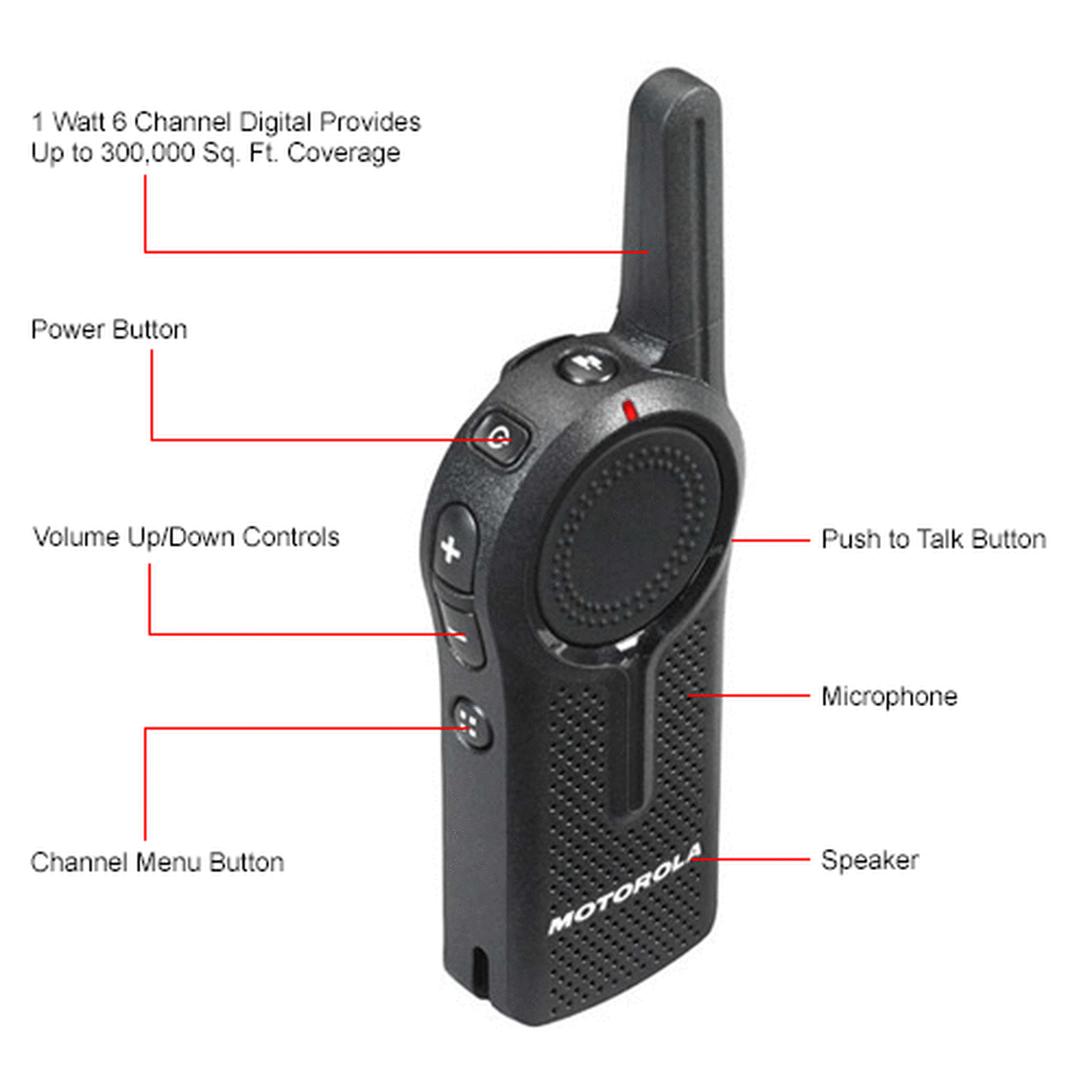 Radio Motorola DLR Empresarial Digital DLR1020 900MHz